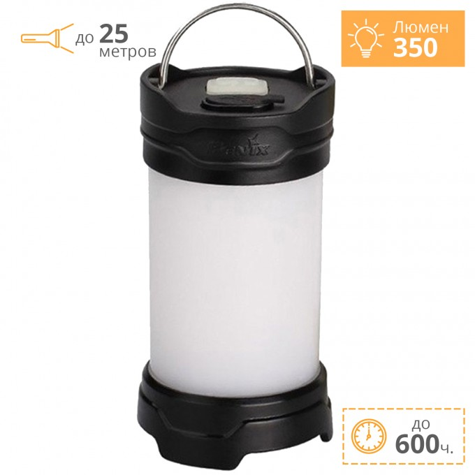 Фонарь FENIX CL25R CL25RB